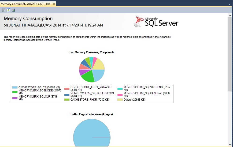 Memory Consumption / Usage Report in SQL Server 2014